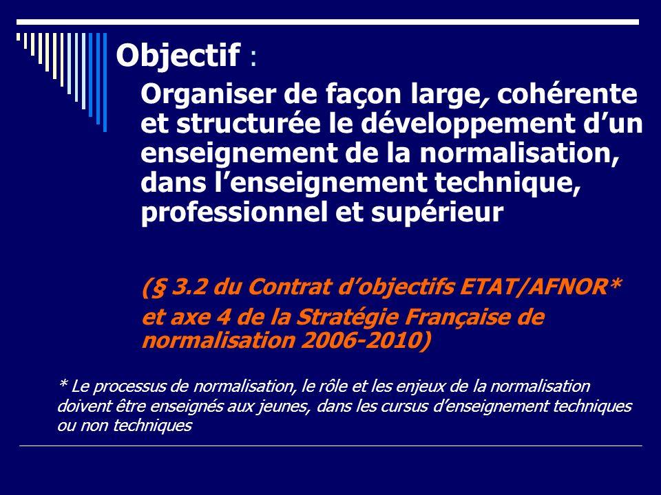 Objectif : Organiser de façon large, cohérente et structurée le développement dun enseignement de la normalisation, dans lenseignement technique, prof