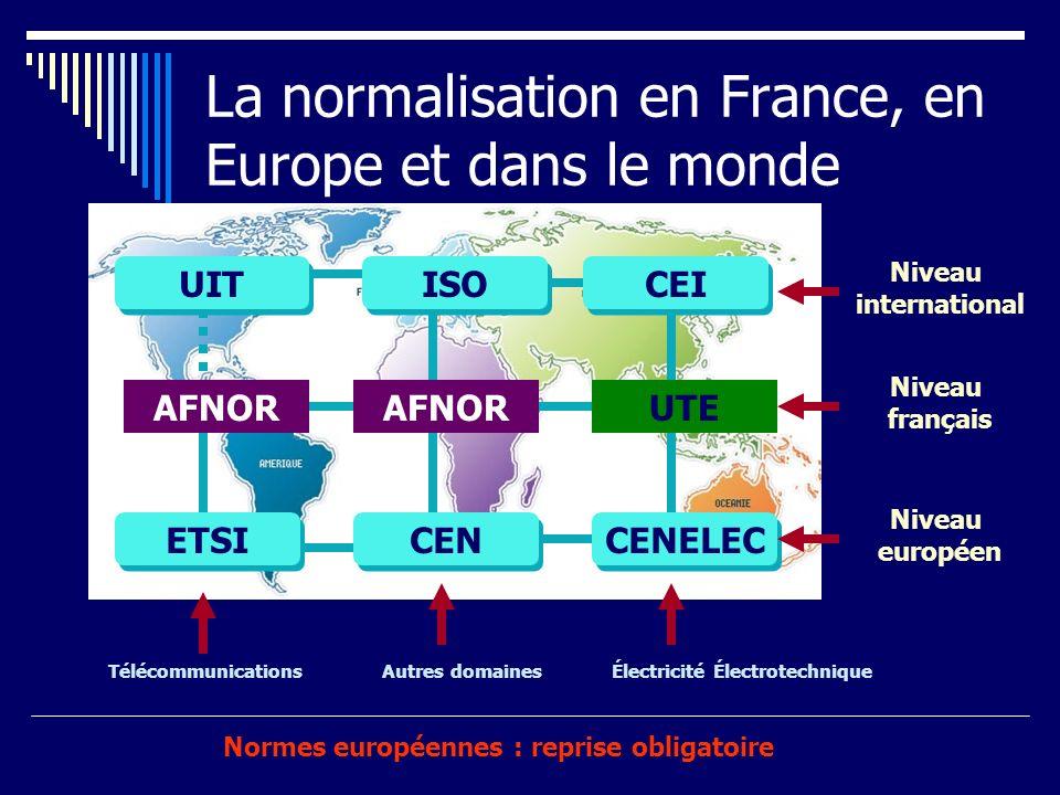 La normalisation en France, en Europe et dans le monde Normes européennes : reprise obligatoire AFNOR ISO CEI TélécommunicationsAutres domainesÉlectri