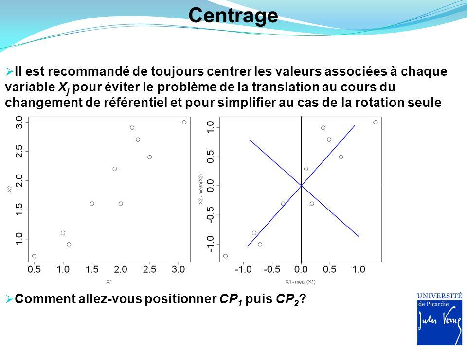 Centrage Il est recommandé de toujours centrer les valeurs associées à chaque variable X j pour éviter le problème de la translation au cours du chang