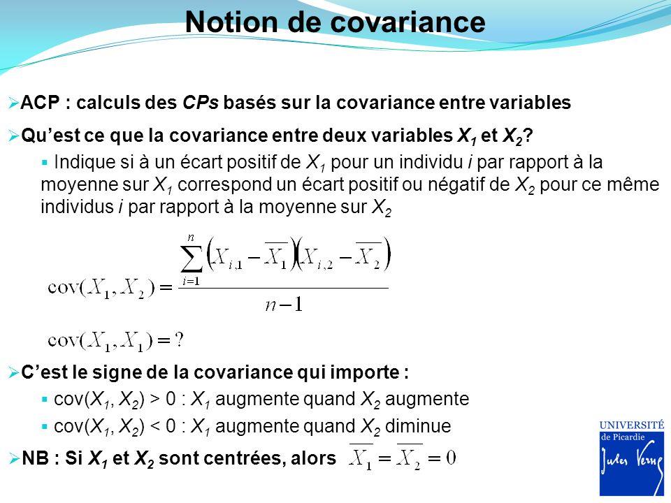 Notion de covariance ACP : calculs des CPs basés sur la covariance entre variables Quest ce que la covariance entre deux variables X 1 et X 2 ? Indiqu