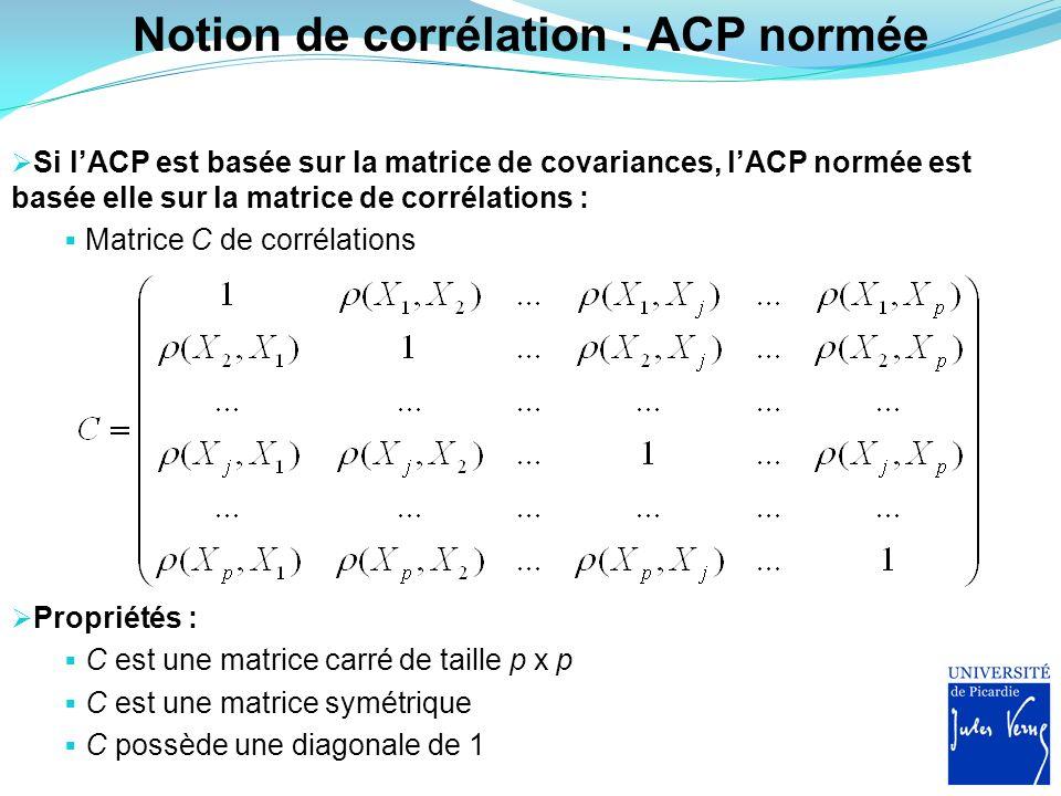 Notion de corrélation : ACP normée Si lACP est basée sur la matrice de covariances, lACP normée est basée elle sur la matrice de corrélations : Matric