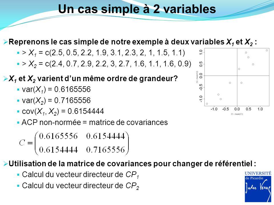 Un cas simple à 2 variables Reprenons le cas simple de notre exemple à deux variables X 1 et X 2 : > X 1 = c(2.5, 0.5, 2.2, 1.9, 3.1, 2.3, 2, 1, 1.5,