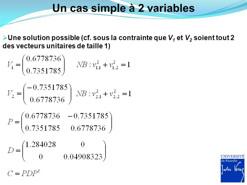 Un cas simple à 2 variables Une solution possible (cf. sous la contrainte que V 1 et V 2 soient tout 2 des vecteurs unitaires de taille 1)