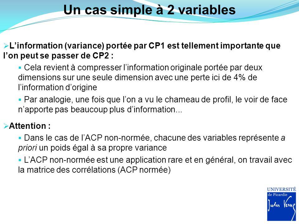 Un cas simple à 2 variables Linformation (variance) portée par CP1 est tellement importante que lon peut se passer de CP2 : Cela revient à compresser