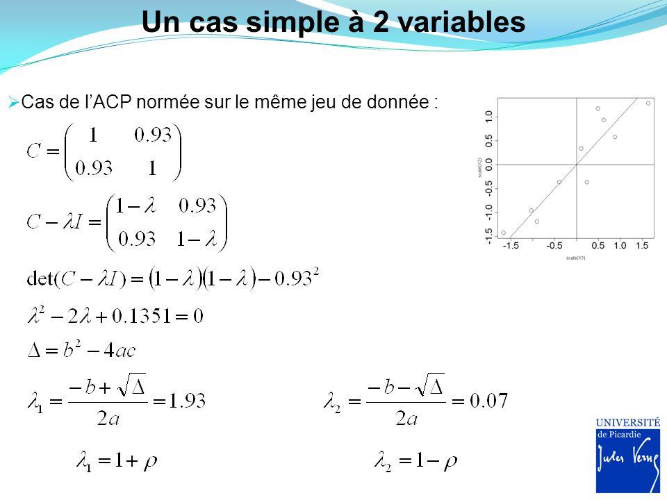 Un cas simple à 2 variables Cas de lACP normée sur le même jeu de donnée :