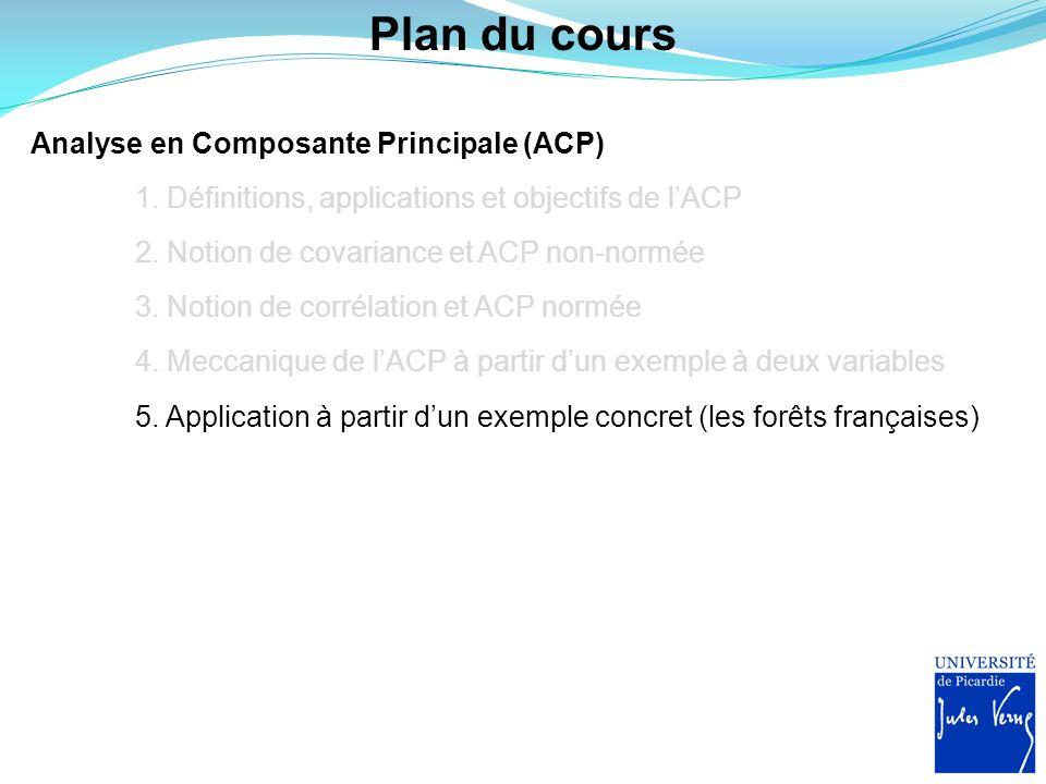 Plan du cours 1. Définitions, applications et objectifs de lACP 2. Notion de covariance et ACP non-normée 3. Notion de corrélation et ACP normée Analy