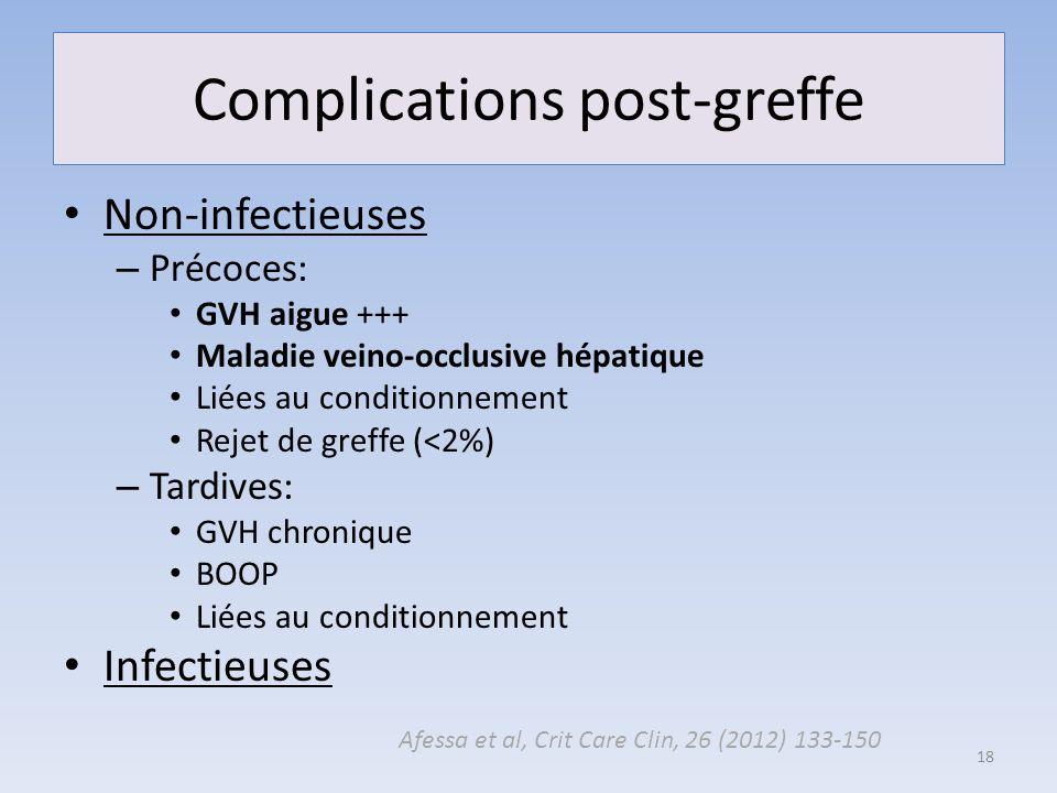 Complications post-greffe Non-infectieuses – Précoces: GVH aigue +++ Maladie veino-occlusive hépatique Liées au conditionnement Rejet de greffe (<2%)