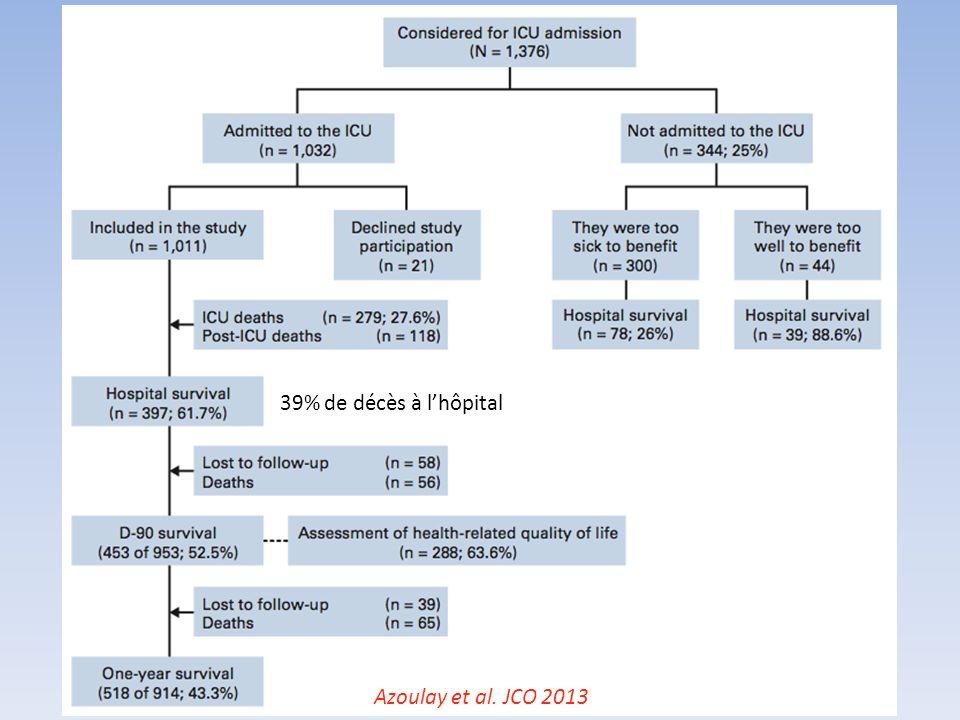 Indications des allogreffes Agence de la bio-médecine, données 2011 16