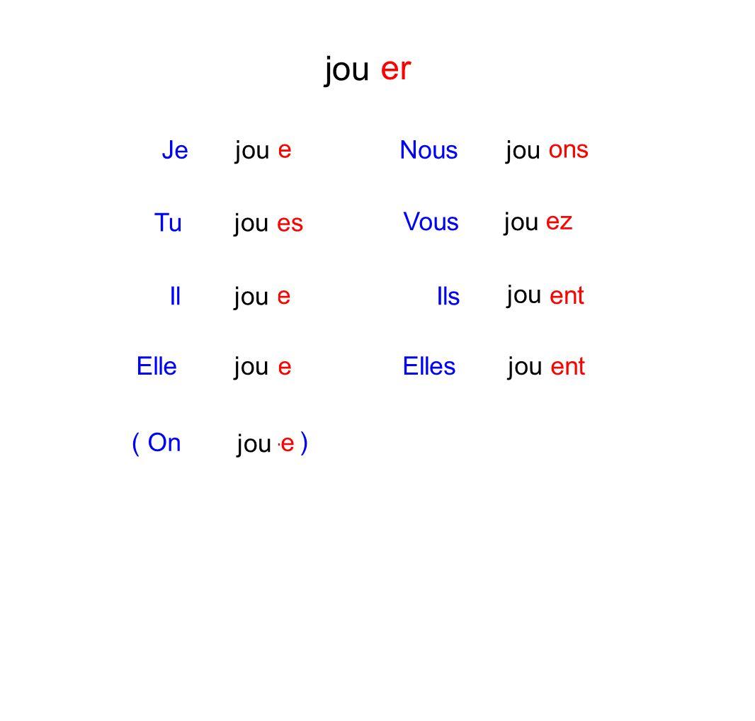 -er -e -es -e -ons -ez -ent jou -e-ent jou Je Tu Il Elle Nous Vous Ils Elles -eOn( ) jou