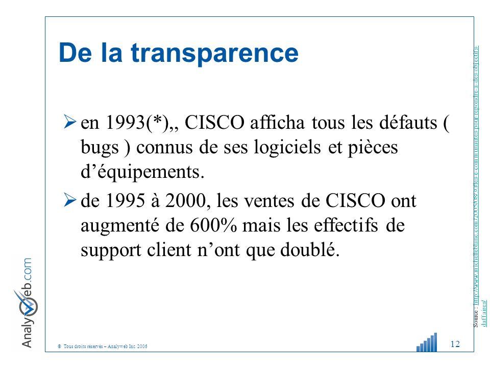 © Tous droits réservés – Analyweb Inc. 2006 De la transparence en 1993(*),, CISCO afficha tous les défauts ( bugs ) connus de ses logiciels et pièces