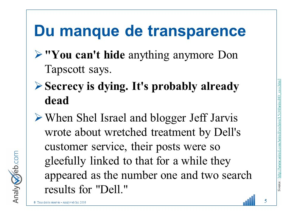 © Tous droits réservés – Analyweb Inc. 2006 You can t hide anything anymore Don Tapscott says.