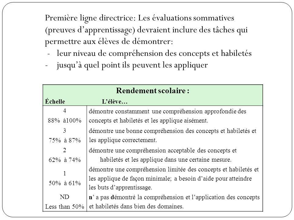 Deuxième ligne directrice: Utiliser ou développer des grilles dévaluation qui sont en lien avec léchelle de rendement scolaire du bulletin.