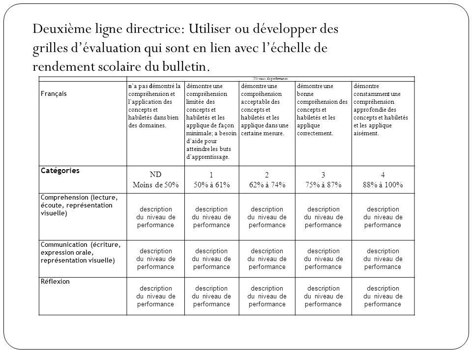 Deuxième ligne directrice: Utiliser ou développer des grilles dévaluation qui sont en lien avec léchelle de rendement scolaire du bulletin. Niveaux de