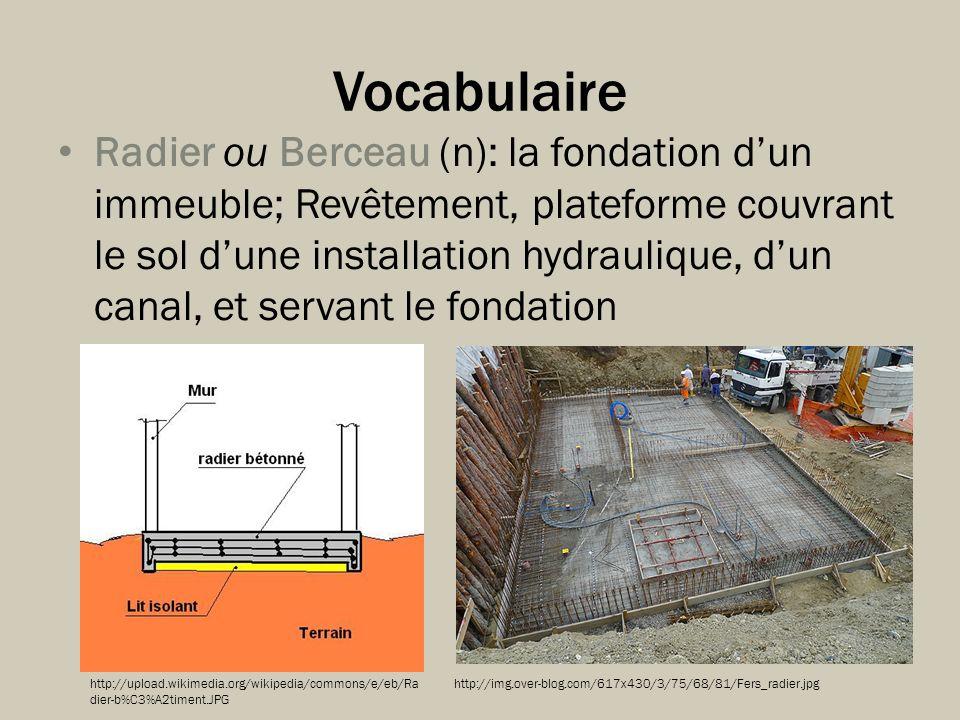 Vocabulaire Radier ou Berceau (n): la fondation dun immeuble; Revêtement, plateforme couvrant le sol dune installation hydraulique, dun canal, et serv