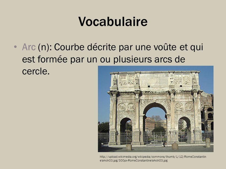 Vocabulaire Arc (n): Courbe décrite par une voûte et qui est formée par un ou plusieurs arcs de cercle. http://upload.wikimedia.org/wikipedia/commons/