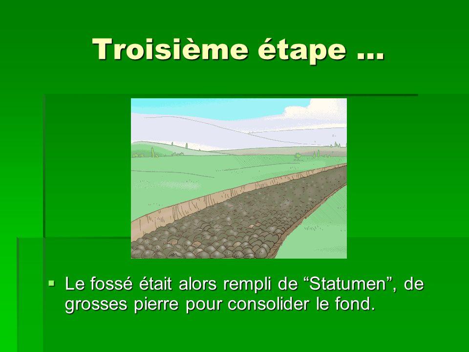 Troisième étape … Le fossé était alors rempli de Statumen, de grosses pierre pour consolider le fond. Le fossé était alors rempli de Statumen, de gros