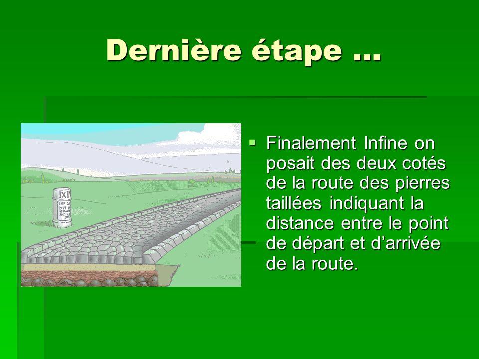 Dernière étape … Finalement Infine on posait des deux cotés de la route des pierres taillées indiquant la distance entre le point de départ et darrivé