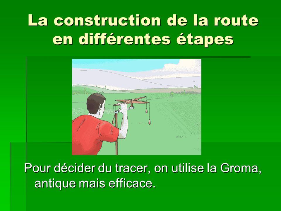 La construction de la route en différentes étapes Pour décider du tracer, on utilise la Groma, antique mais efficace.