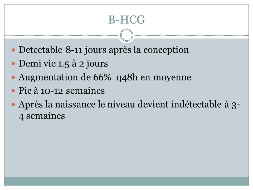 B-HCG Detectable 8-11 jours après la conception Demi vie 1.5 à 2 jours Augmentation de 66% q48h en moyenne Pic à 10-12 semaines Après la naissance le niveau devient indétectable à 3- 4 semaines