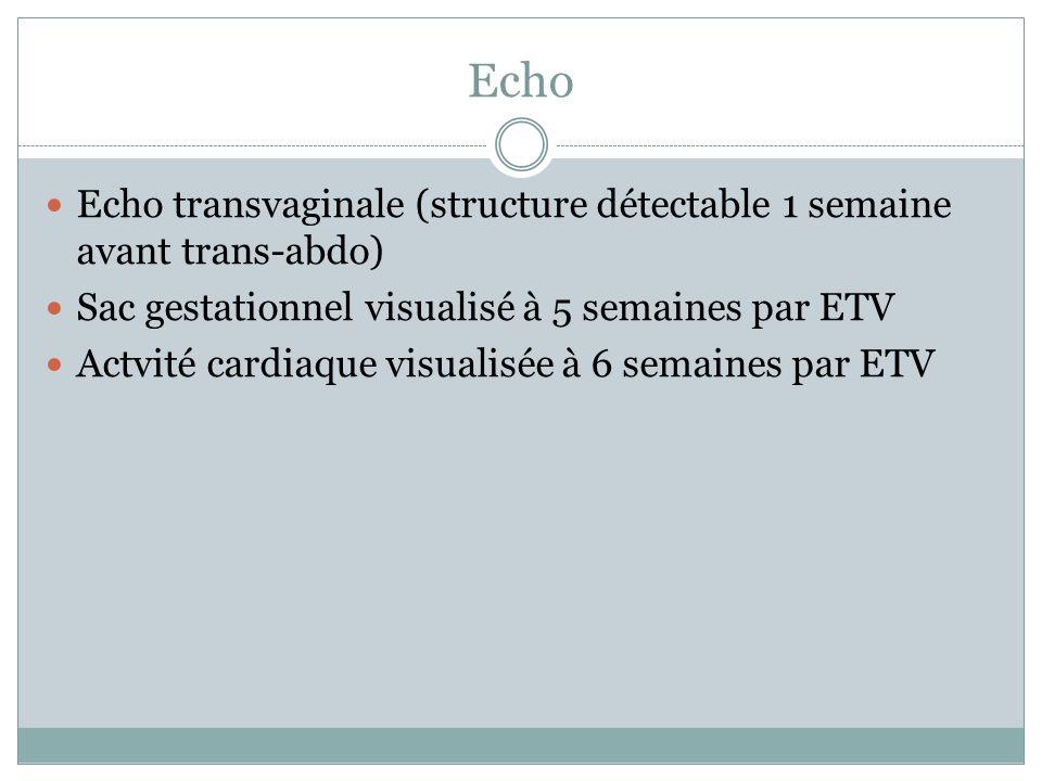 Echo Echo transvaginale (structure détectable 1 semaine avant trans-abdo) Sac gestationnel visualisé à 5 semaines par ETV Actvité cardiaque visualisée à 6 semaines par ETV