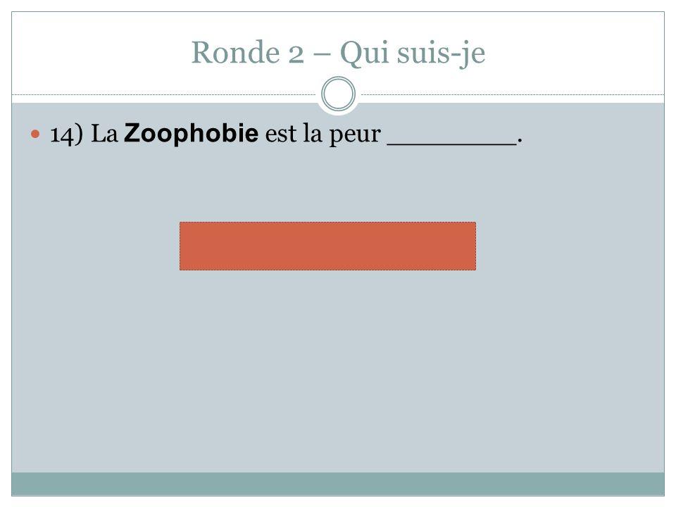 Ronde 2 – Qui suis-je 14) La Zoophobie est la peur ________. des animaux