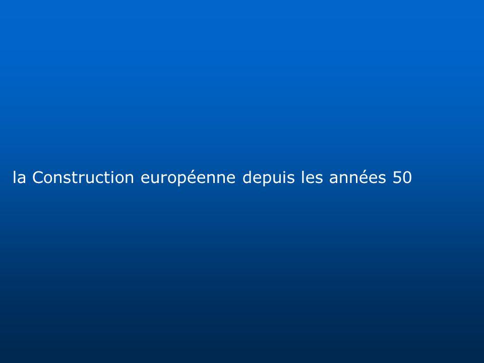 la Construction européenne depuis les années 50
