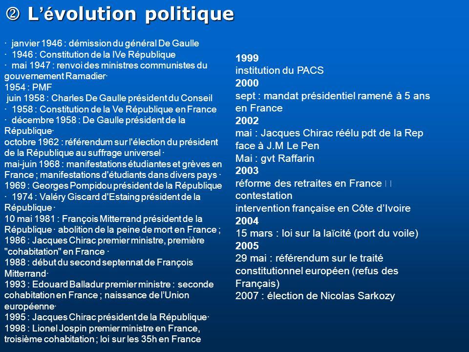 L é volution politique L é volution politique · janvier 1946 : démission du général De Gaulle · 1946 : Constitution de la IVe République · mai 1947 :