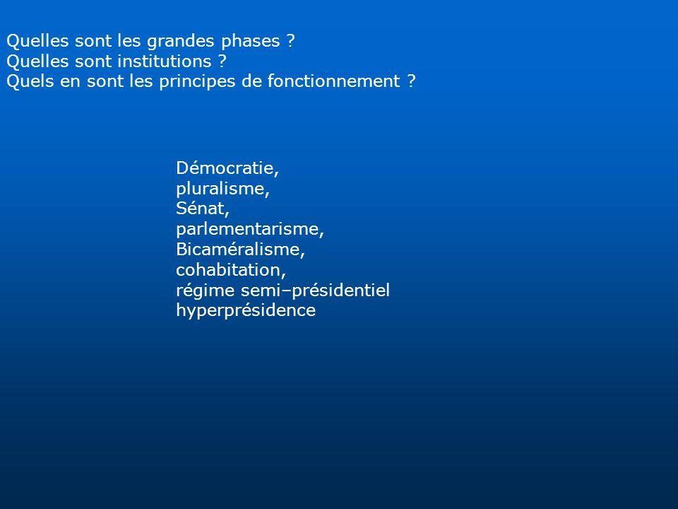 Quelles sont les grandes phases ? Quelles sont institutions ? Quels en sont les principes de fonctionnement ? Démocratie, pluralisme, Sénat, parlement