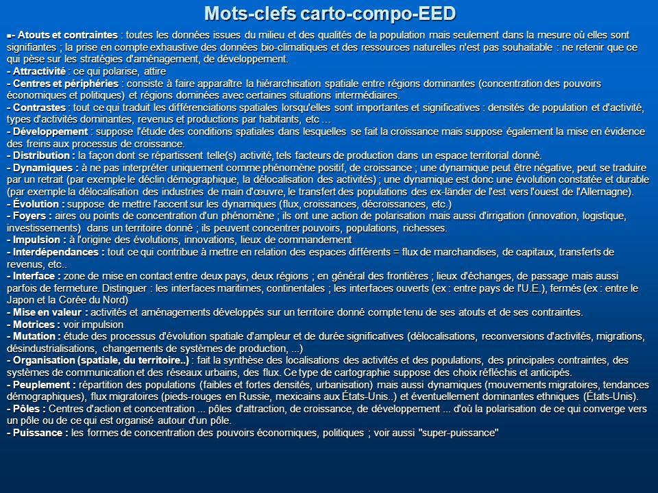 Mots-clefs carto-compo-EED - Atouts et contraintes : toutes les données issues du milieu et des qualités de la population mais seulement dans la mesur