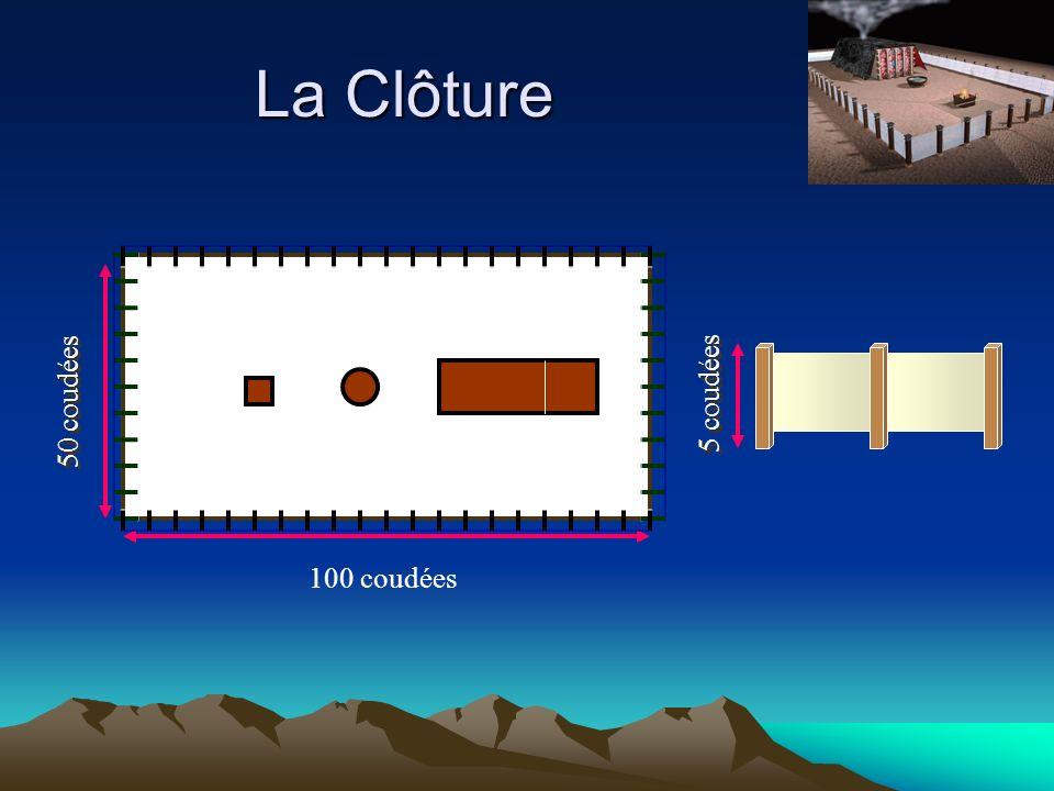 La Clôture 50 coudées 100 coudées 5 coudées