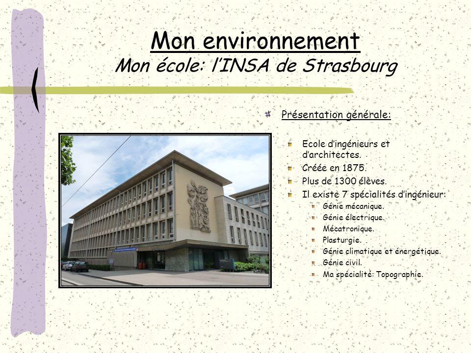 Mon environnement Mon école: lINSA de Strasbourg Présentation générale: Ecole dingénieurs et darchitectes.