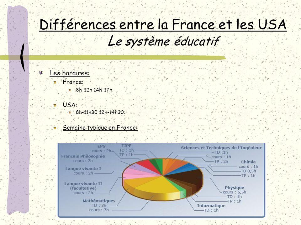 Différences entre la France et les USA L e système éducatif Les horaires: France: 8h-12h 14h-17h.