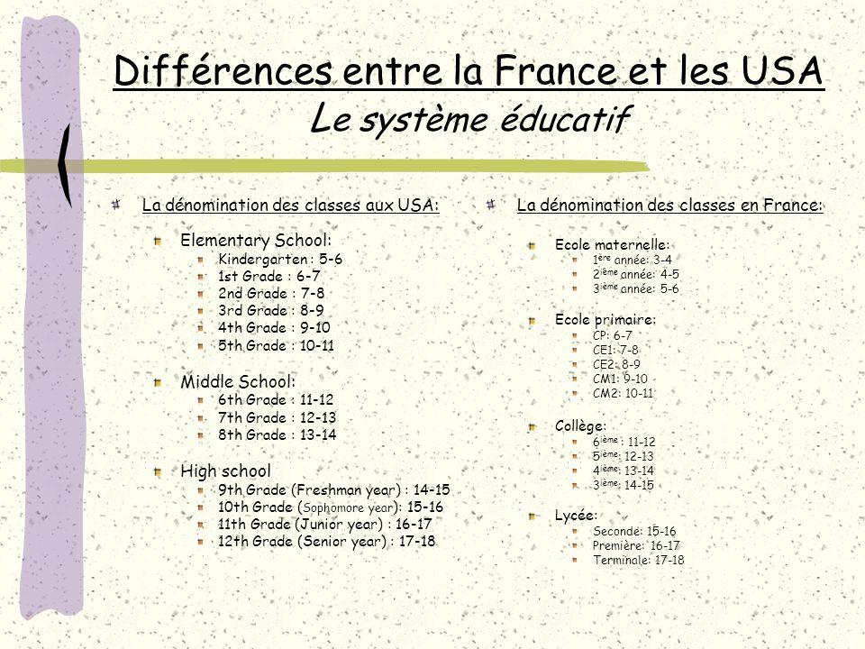 Différences entre la France et les USA L e système éducatif La dénomination des classes aux USA: Elementary School: Kindergarten : 5-6 1st Grade : 6-7 2nd Grade : 7-8 3rd Grade : 8-9 4th Grade : 9-10 5th Grade : 10-11 Middle School: 6th Grade : 11-12 7th Grade : 12-13 8th Grade : 13-14 High school 9th Grade (Freshman year) : 14-15 10th Grade ( Sophomore year ): 15-16 11th Grade (Junior year) : 16-17 12th Grade (Senior year) : 17-18 La dénomination des classes en France: Ecole maternelle: 1 ère année: 3-4 2 ième année: 4-5 3 ième année: 5-6 Ecole primaire: CP: 6-7 CE1: 7-8 CE2: 8-9 CM1: 9-10 CM2: 10-11 Collège: 6 ième : 11-12 5 ième : 12-13 4 ième : 13-14 3 ième : 14-15 Lycée: Seconde: 15-16 Première: 16-17 Terminale: 17-18
