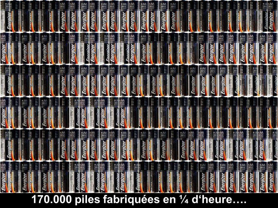 170.000 piles fabriquées en ¼ dheure….