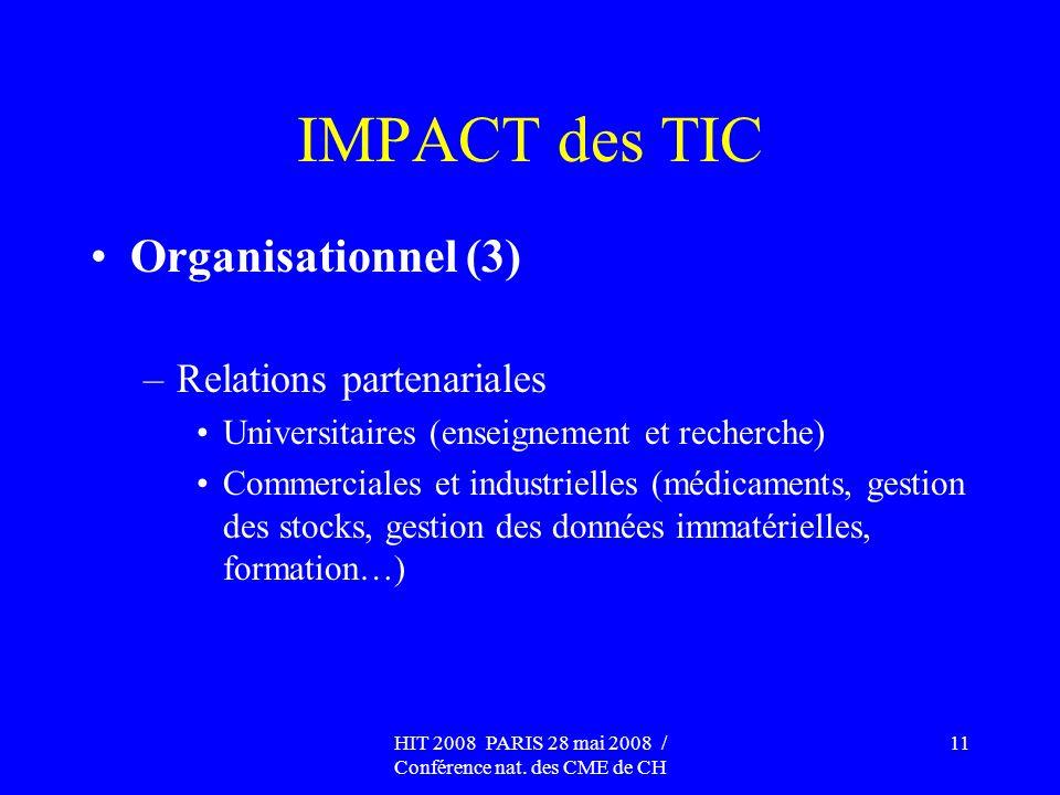 HIT 2008 PARIS 28 mai 2008 / Conférence nat. des CME de CH 11 IMPACT des TIC Organisationnel (3) –Relations partenariales Universitaires (enseignement