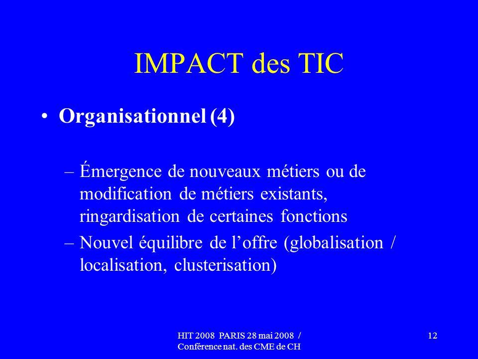 HIT 2008 PARIS 28 mai 2008 / Conférence nat. des CME de CH 12 IMPACT des TIC Organisationnel (4) –Émergence de nouveaux métiers ou de modification de