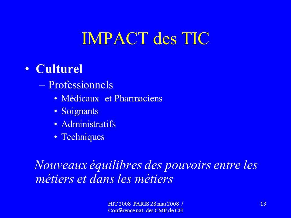 HIT 2008 PARIS 28 mai 2008 / Conférence nat. des CME de CH 13 IMPACT des TIC Culturel –Professionnels Médicaux et Pharmaciens Soignants Administratifs