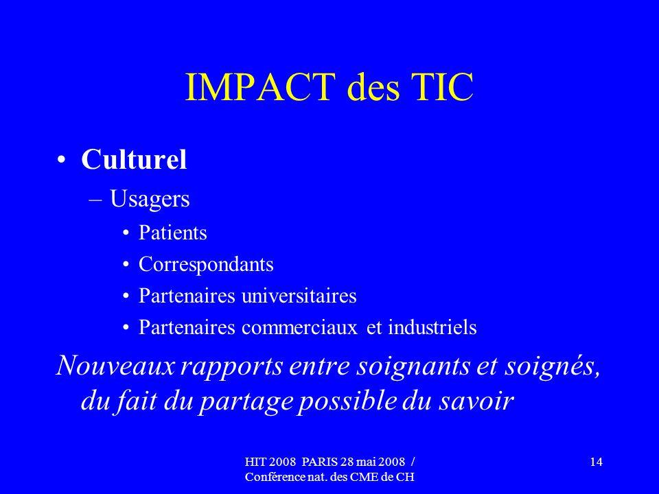 HIT 2008 PARIS 28 mai 2008 / Conférence nat. des CME de CH 14 IMPACT des TIC Culturel –Usagers Patients Correspondants Partenaires universitaires Part