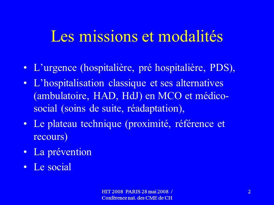HIT 2008 PARIS 28 mai 2008 / Conférence nat. des CME de CH 2 Les missions et modalités Lurgence (hospitalière, pré hospitalière, PDS), Lhospitalisatio