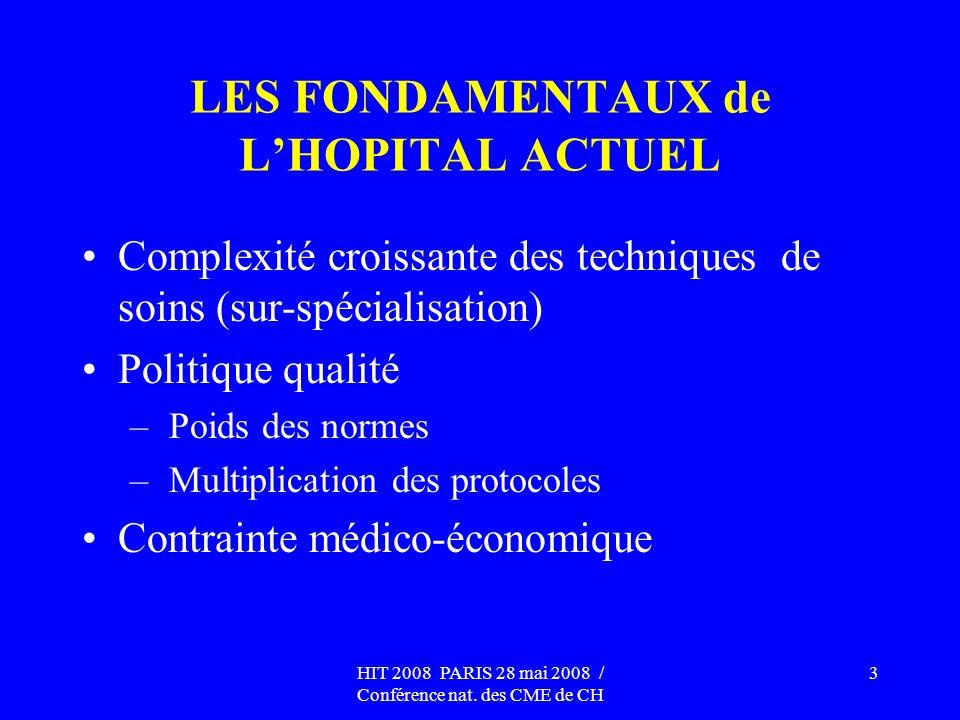 HIT 2008 PARIS 28 mai 2008 / Conférence nat. des CME de CH 3 LES FONDAMENTAUX de LHOPITAL ACTUEL Complexité croissante des techniques de soins (sur-sp