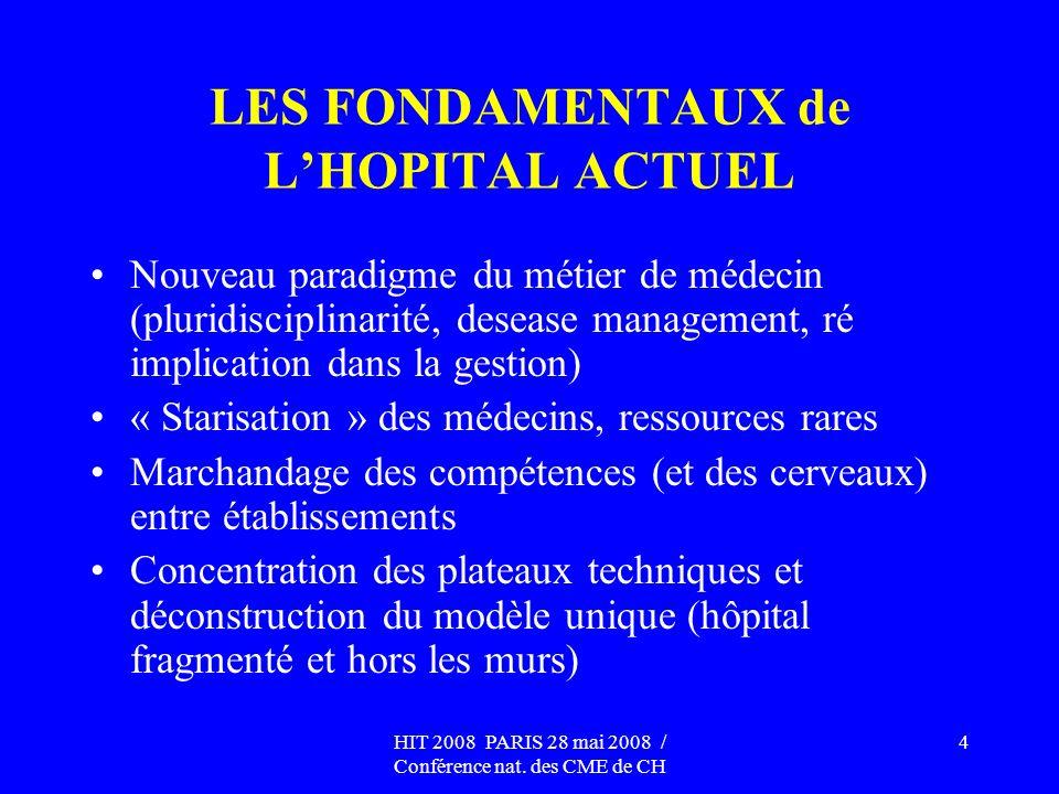 HIT 2008 PARIS 28 mai 2008 / Conférence nat. des CME de CH 4 LES FONDAMENTAUX de LHOPITAL ACTUEL Nouveau paradigme du métier de médecin (pluridiscipli
