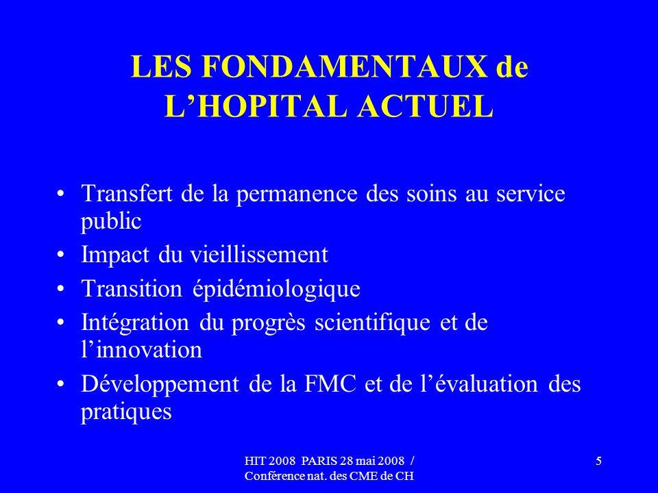 HIT 2008 PARIS 28 mai 2008 / Conférence nat. des CME de CH 5 LES FONDAMENTAUX de LHOPITAL ACTUEL Transfert de la permanence des soins au service publi