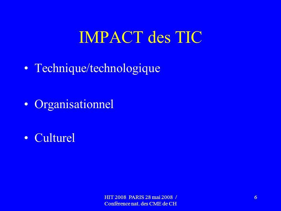 HIT 2008 PARIS 28 mai 2008 / Conférence nat. des CME de CH 6 IMPACT des TIC Technique/technologique Organisationnel Culturel