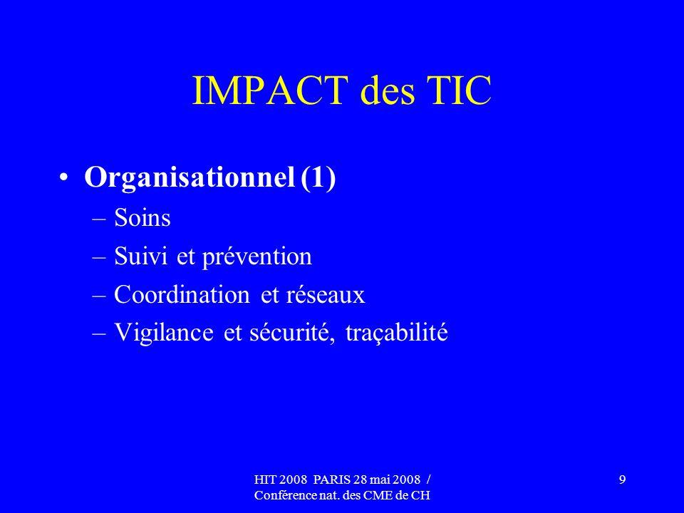 HIT 2008 PARIS 28 mai 2008 / Conférence nat. des CME de CH 9 IMPACT des TIC Organisationnel (1) –Soins –Suivi et prévention –Coordination et réseaux –