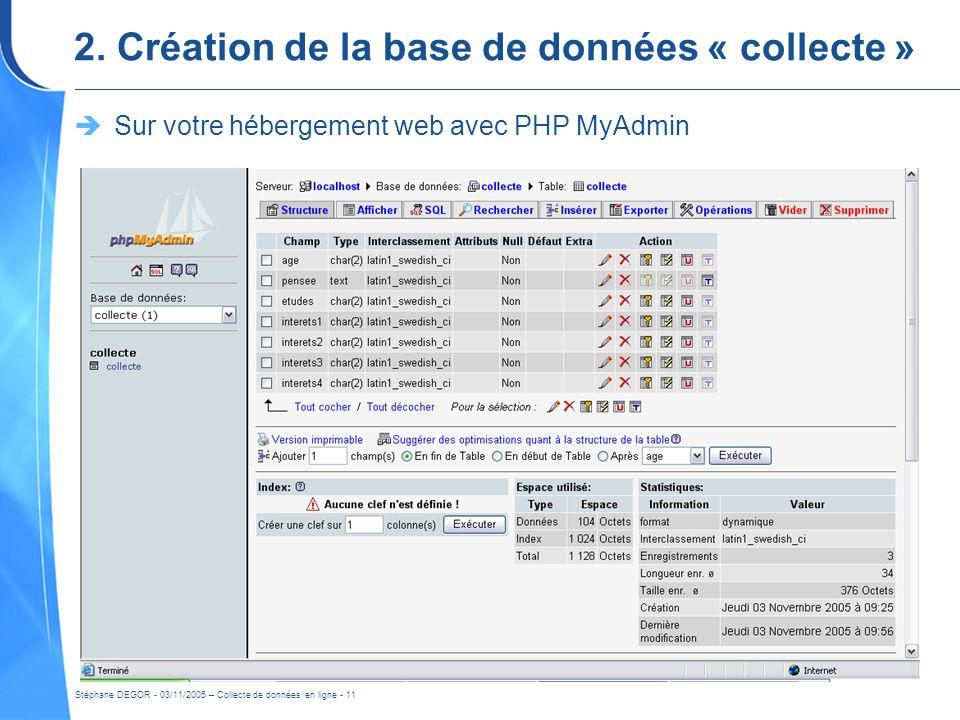 Stéphane DEGOR - 03/11/2005 – Collecte de données en ligne - 11 2. Création de la base de données « collecte » Sur votre hébergement web avec PHP MyAd