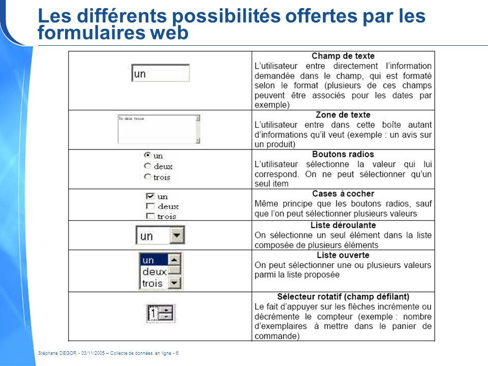 Stéphane DEGOR - 03/11/2005 – Collecte de données en ligne - 6 Les différents possibilités offertes par les formulaires web