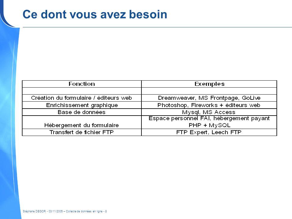 Stéphane DEGOR - 03/11/2005 – Collecte de données en ligne - 8 Ce dont vous avez besoin