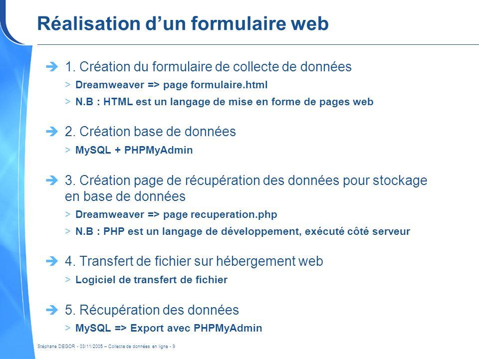Stéphane DEGOR - 03/11/2005 – Collecte de données en ligne - 9 Réalisation dun formulaire web 1. Création du formulaire de collecte de données >Dreamw