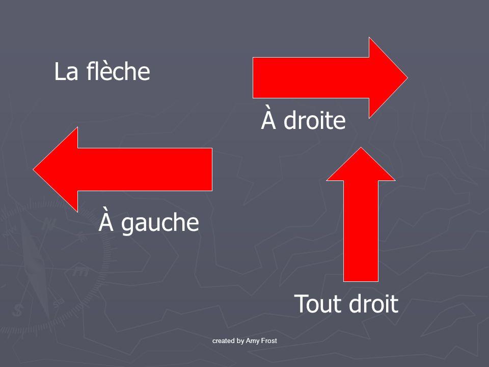 La flèche À droite À gauche Tout droit created by Amy Frost