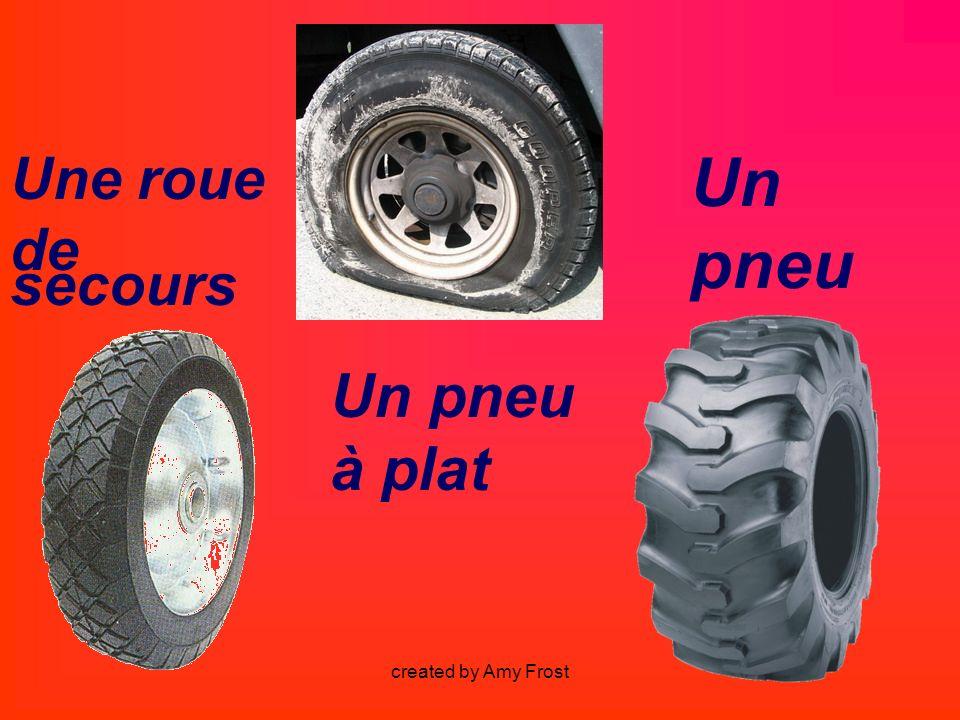 Une roue de secours Un pneu Un pneu à plat created by Amy Frost